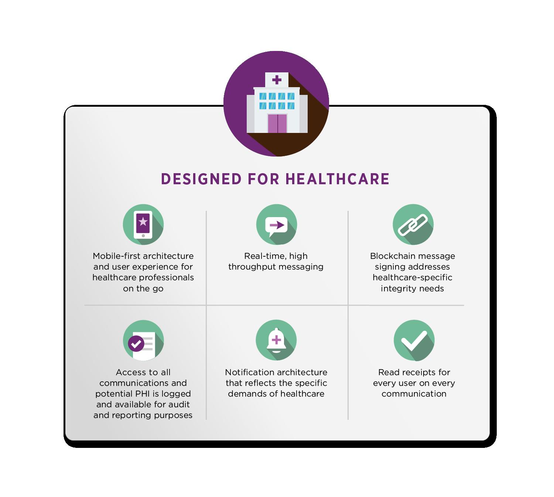 image-f---infographic-healthcare-specific-platform