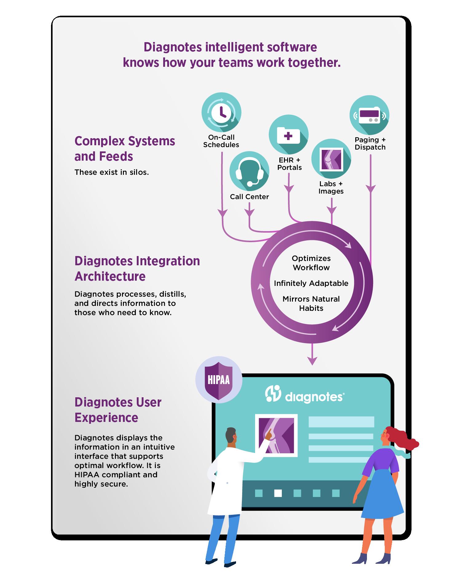 image-h---infographic-integration